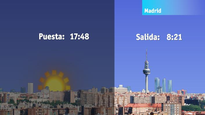 Orto y ocaso en la ciudad de Madrid este lunes, 3 de diciembre de 2012