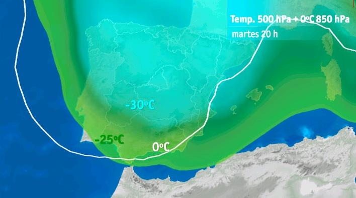 Modelo temperatura altura