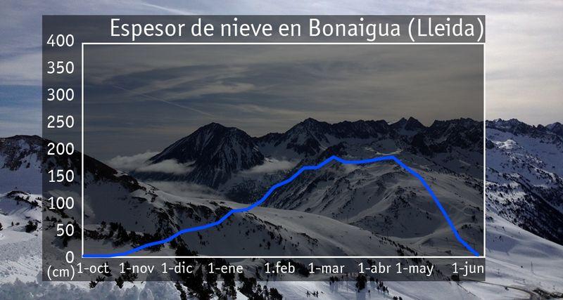 08-02-2013 BONAIGUA 2