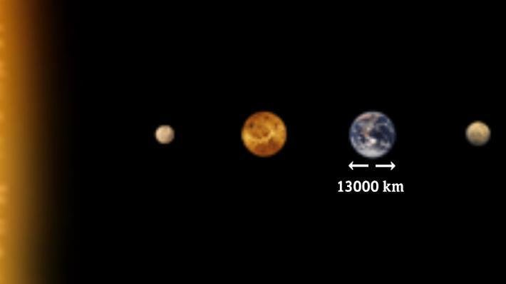 Solar-diametro-tierra