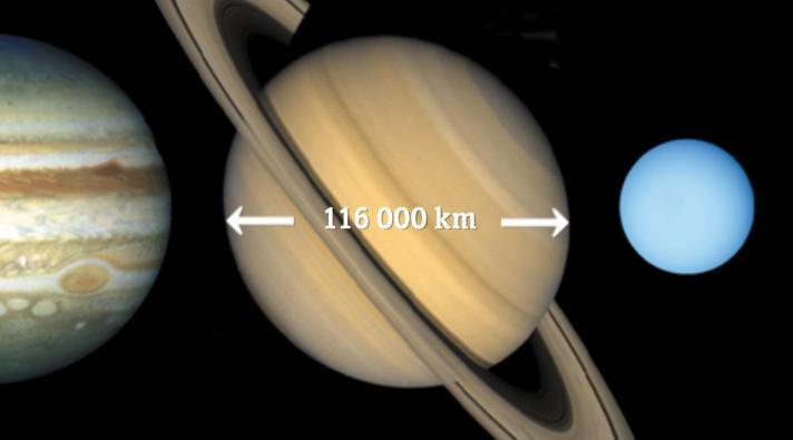 Diametro-saturno