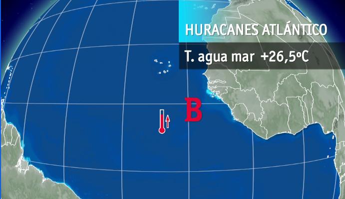 Huracan-genesis-temperatura