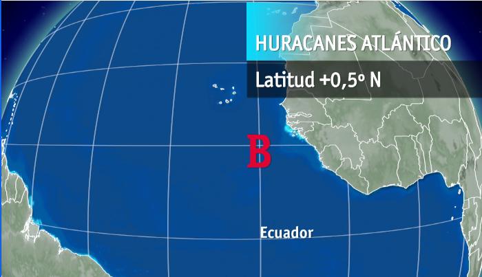 Huracan-genesis-ecuador