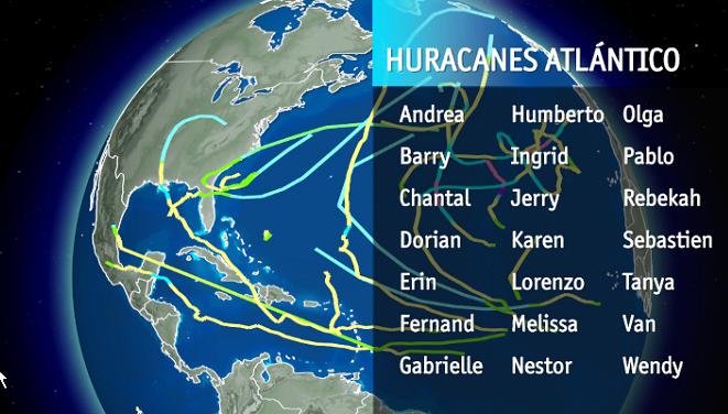 Nombre-huracanes-2013