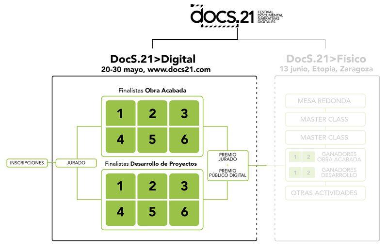 Docs21_4