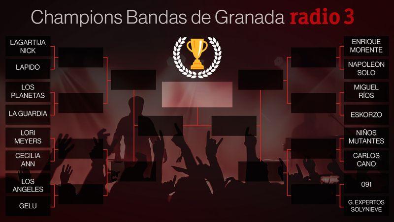 Championsgranada