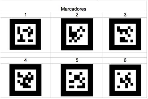Ejemplos de marcadores