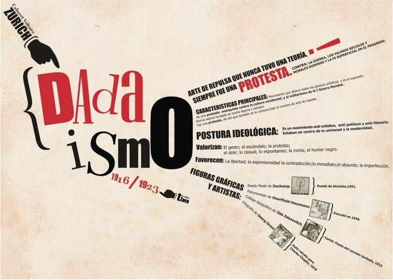Dadaismo 1