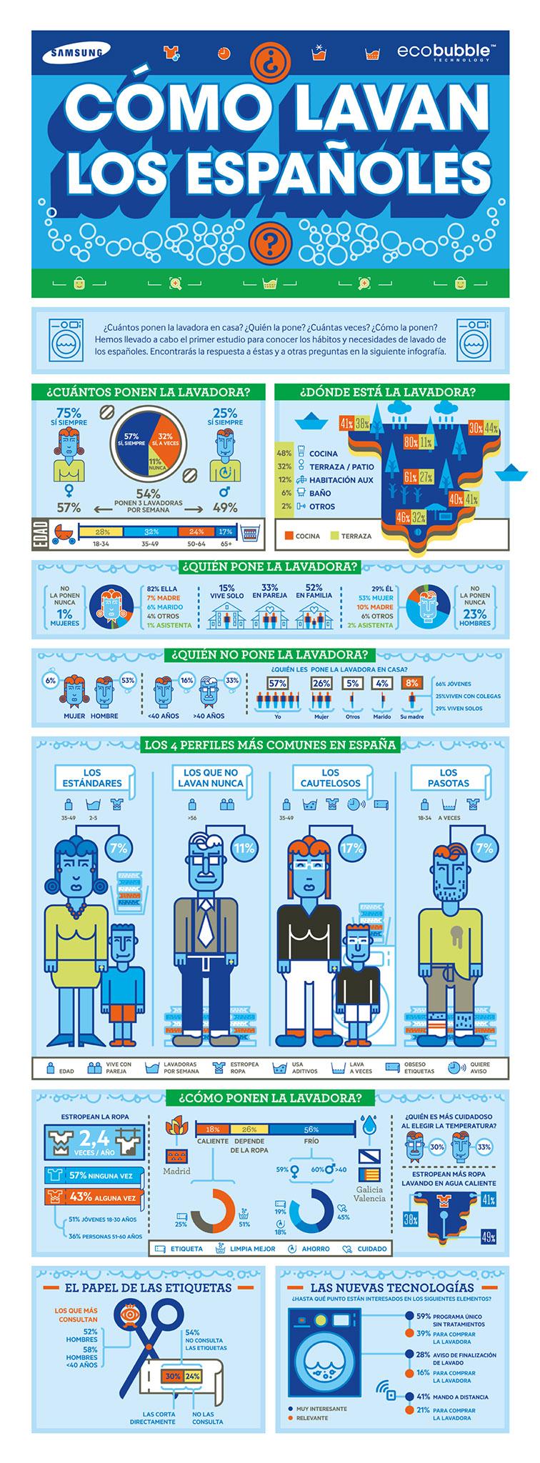 Infographics_miscellany_04