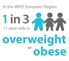 1-in-3-children-overweight-280-2