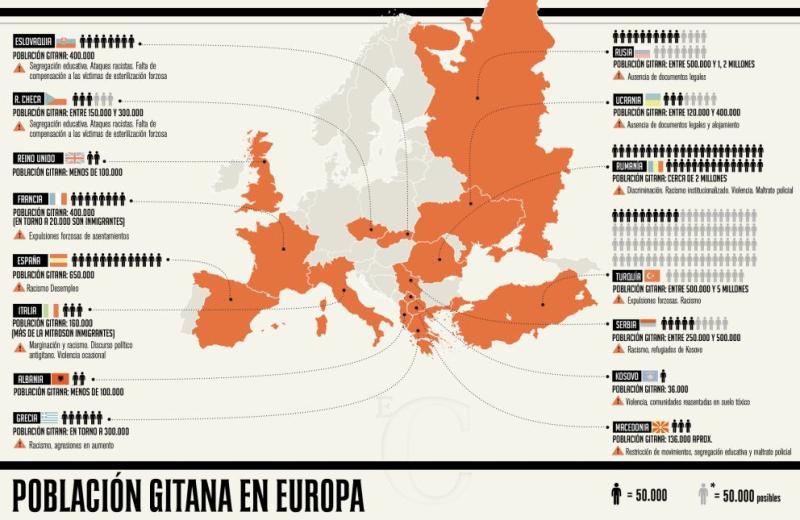 Distribución etnia gitana en UE_@el ordenMundial