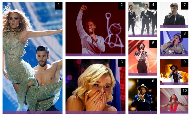 Los más comentados Eurovision 2015