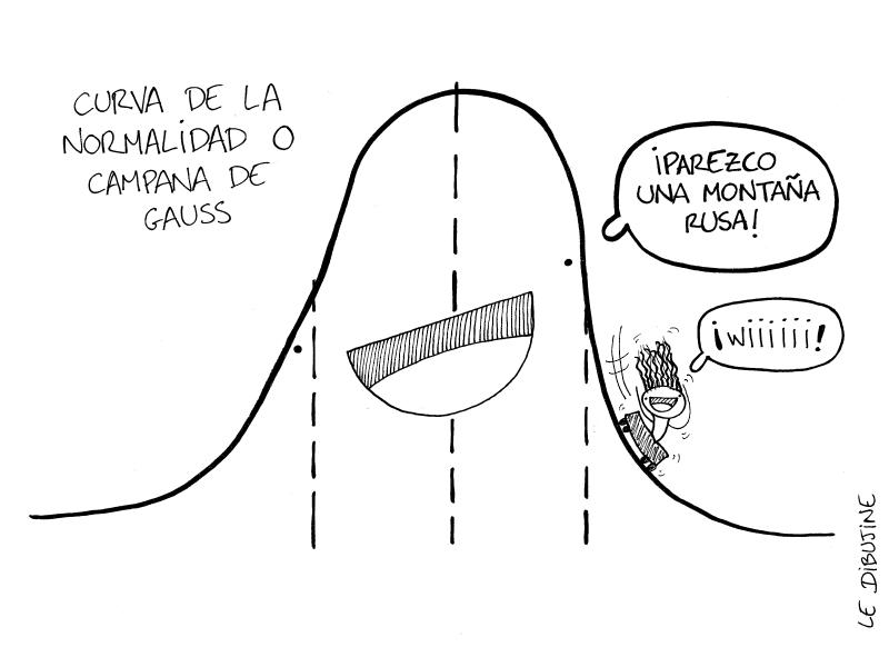 Salvados por la Campana de Gauss