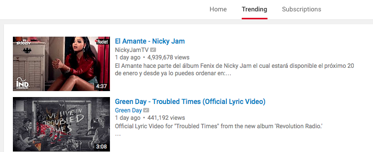 Trending topic green day
