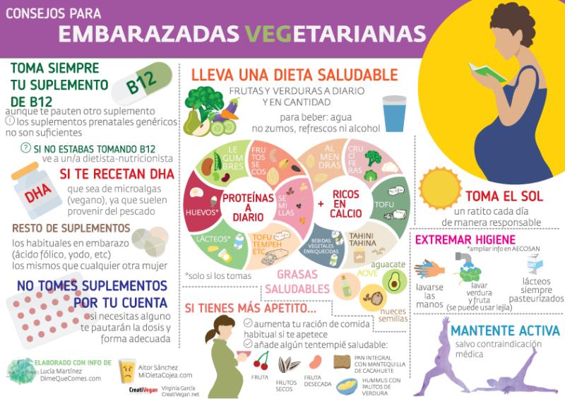 Embarazadas-veg