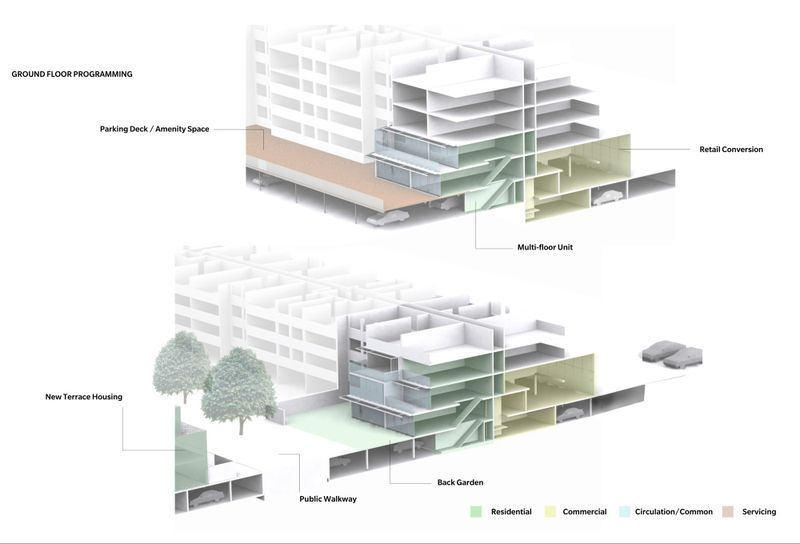 Planos del Tower Renewal project