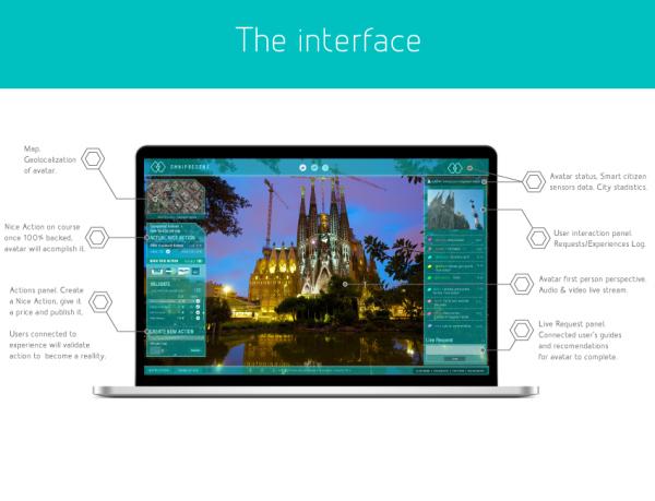 InterfaceWhite