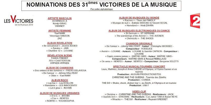 Victoires-de-la-musqiue-2016