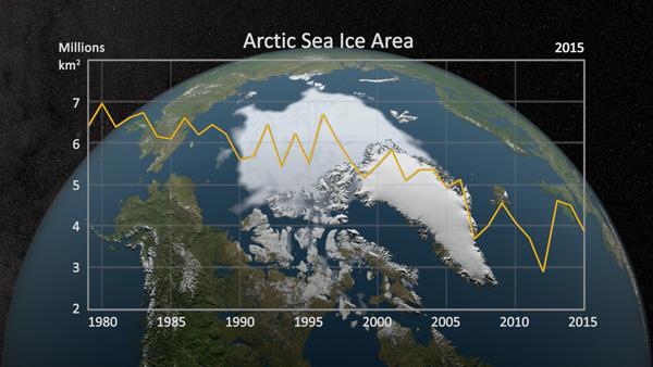 Infografia-hielo