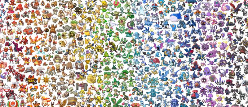 246 pokemon-list.0.0-1200x520