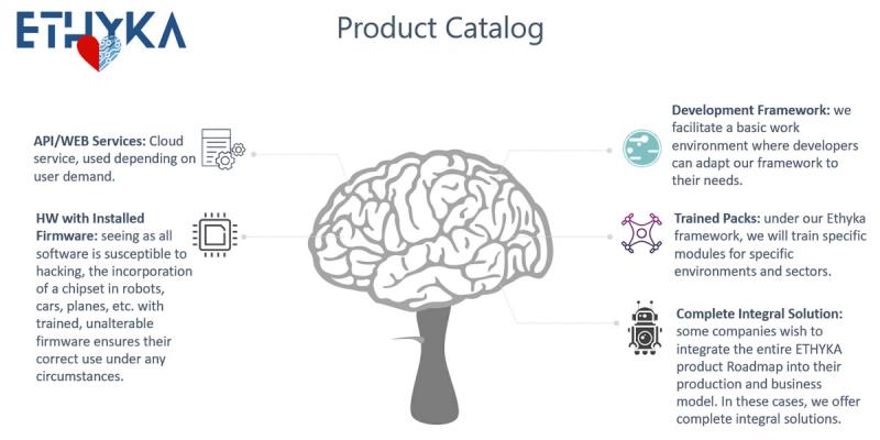 315 Product_Catalog