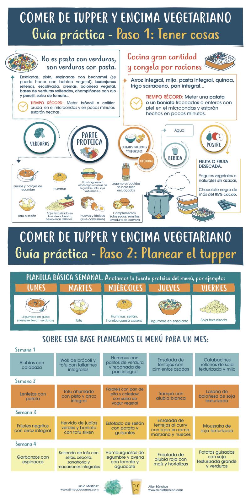 Comer-de-tupper-encima-vegetariano
