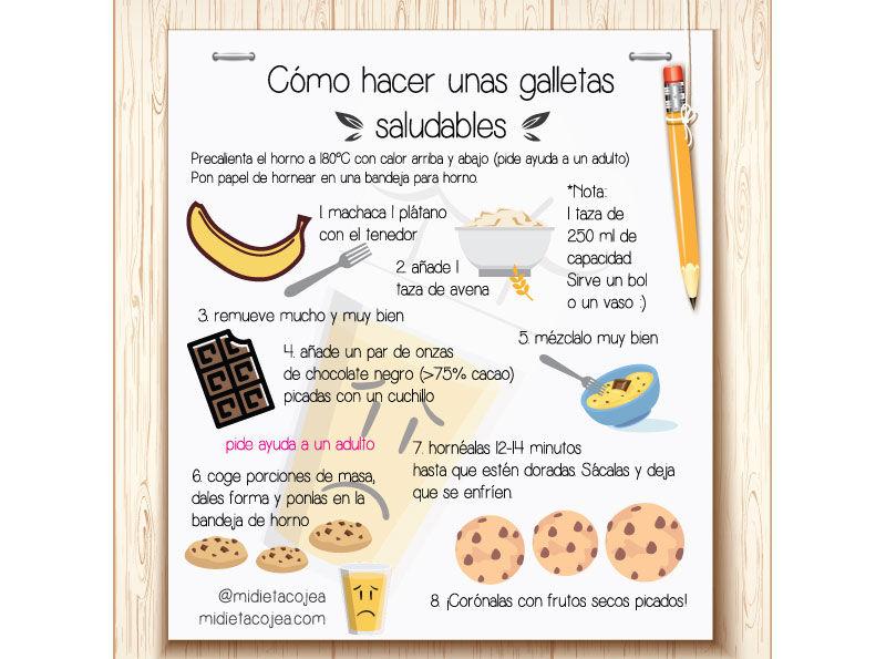 Receta-galletas-avena-plátano