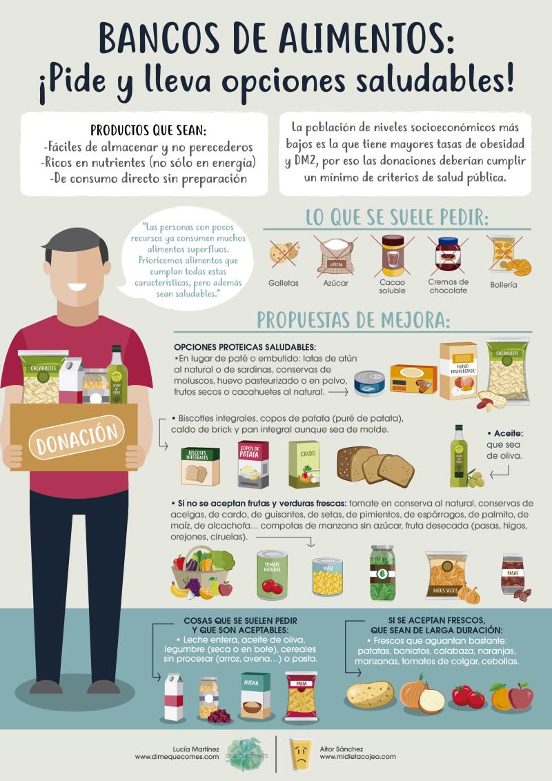 Recogida-de-alimentos-saludables