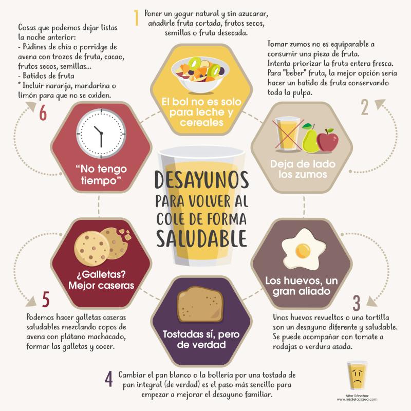 Desayunos-saludables-para-niños