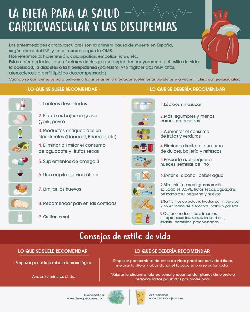 Dieta-para-el-colesterol